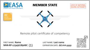 EU Drohnenführerschein - EU-Fernpiloten-Zeugnis
